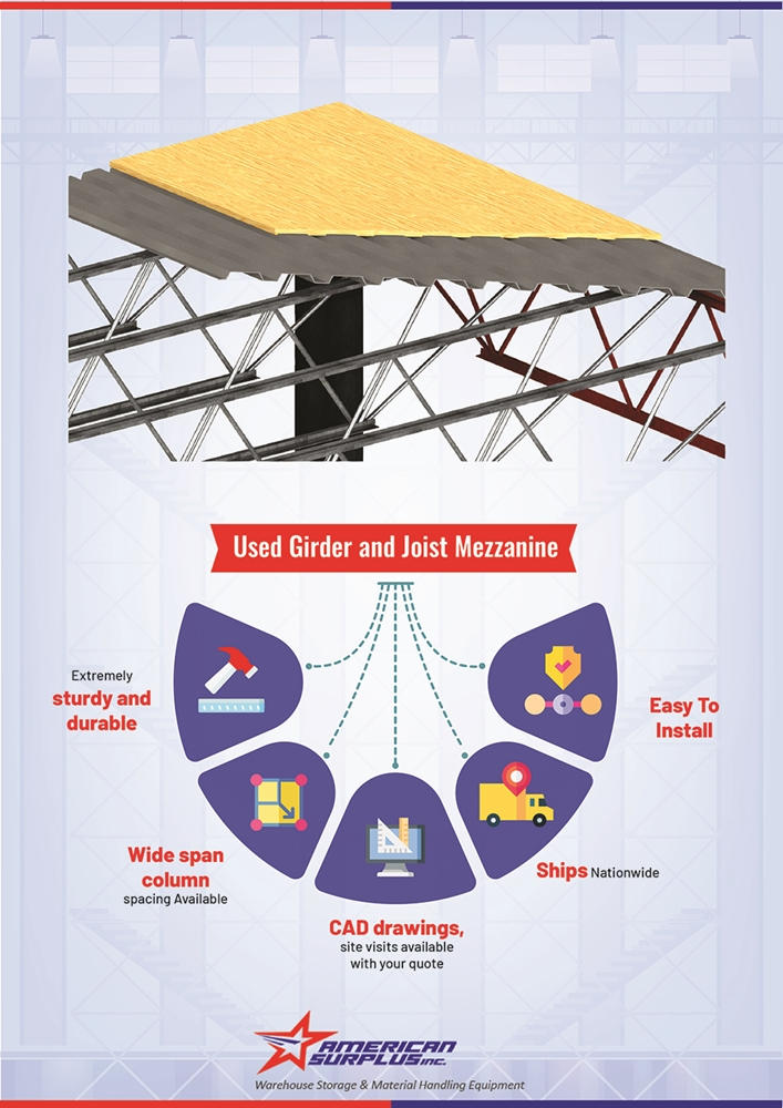 Girder and Joist Mezzanine Benefits Infographic