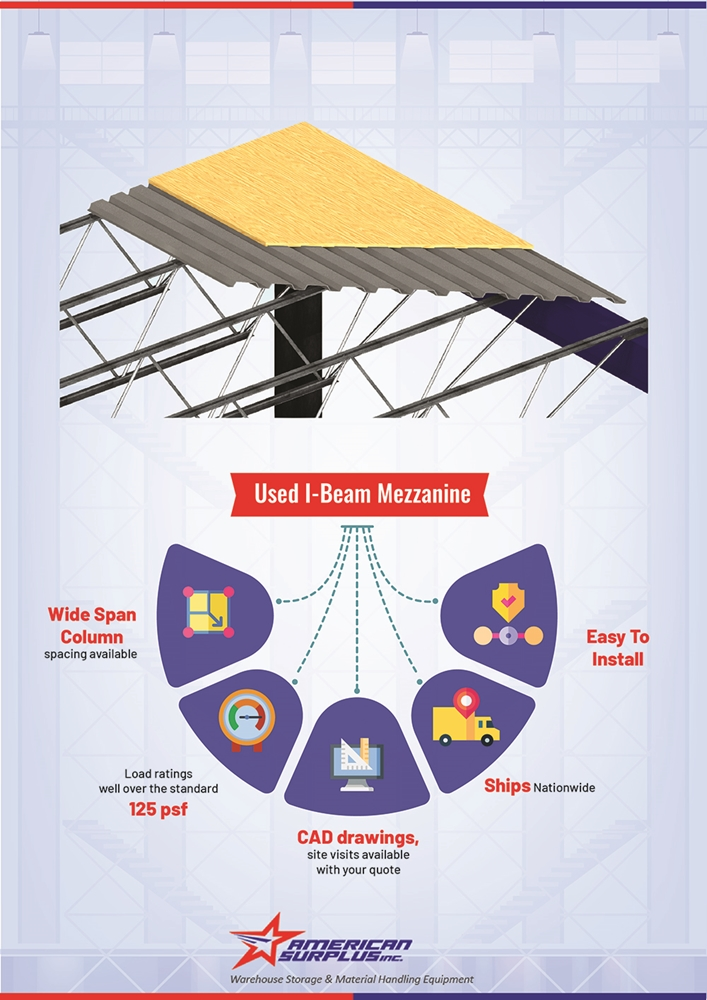 I-Beam and Truss Mezzanine Benefits Infographic