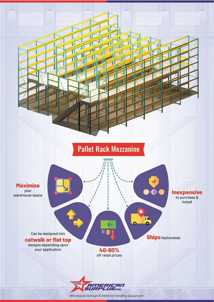 Pallet Rack Supported Mezzanine Benefits Infographic
