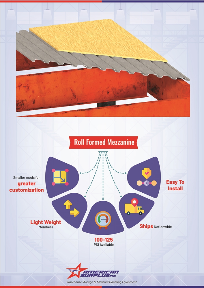 Roll Form Mezzanine Benefits Infographic