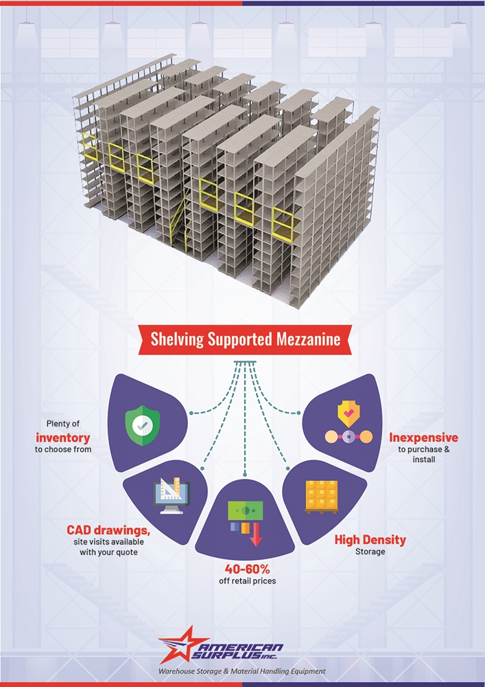Shelf Supported Mezzanine Benefits Infographic