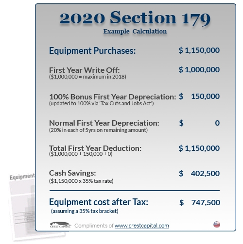 2020 Section 179 Example Calculation