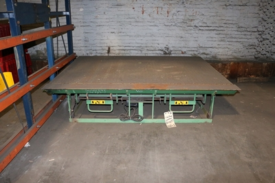 Used Dock Levelers for Sale by American Surplus Inc